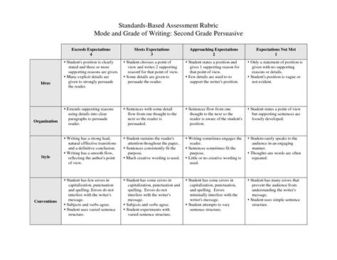 Writing Rubric For Argumentative Essay by Argumentative Essay Grading Rubric Coursework Help