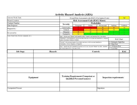 aha card template pdf jha template templates data