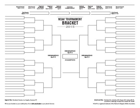search results for sweet 16 bracket template 2015