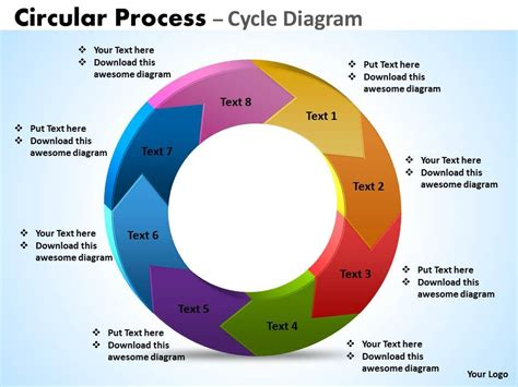 cycle diagram powerpoint circular process cycle diagram 8 stages ppt slides