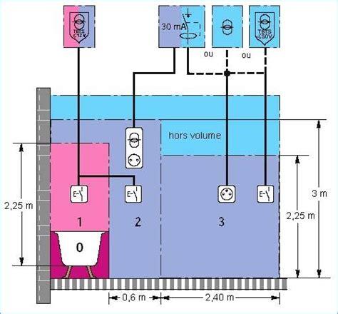 Norme Securite Electrique Salle De Bain by Norme Securite Electrique Salle De Bain Topaketa Org