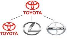Toyota Lexus Brand Strategy What Is Brand Architecture Gravity