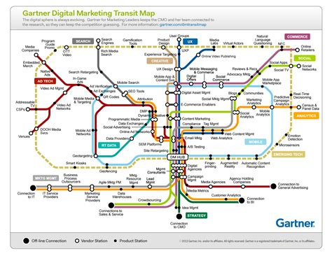 online layout view definition a new digital marketing map smart insights
