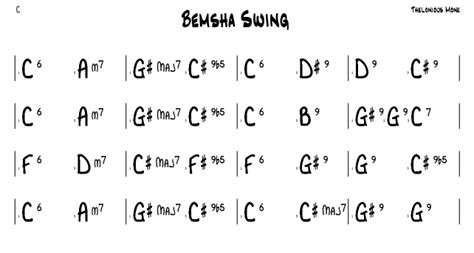 bemsha swing lead sheet bemsha swing chords 28 images variants on a theme of