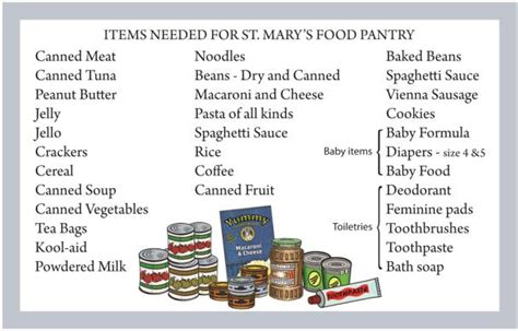 Pantry Jacksonville Hours by St S Episcopal Church Foodpantries Org