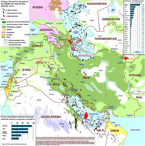 middle east resources map middle east fields map
