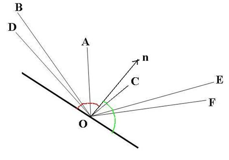 oblique lines what is an oblique line segment mccnsulting web fc2 com