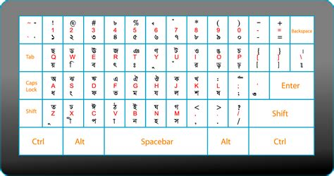 bijoy keyboard layout free download download bengali font keyboard bengali keyboard inscript
