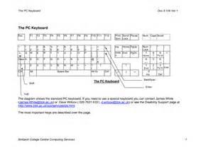 keyboard layout generator tool computer keyboard diagram