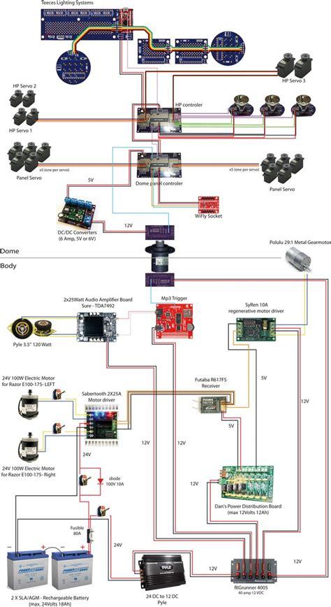 halo 3 pc wiring diagrams wiring diagram