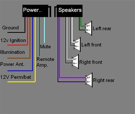 car stereo wiring diagram uk image collections diagram