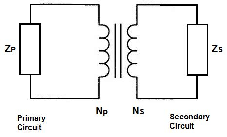 transformer impedance matching formula transformer impedance formula 28 images transformers industrial wiki odesie by tech transfer