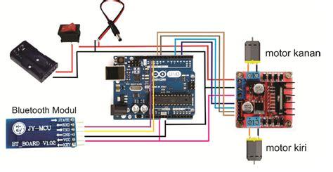 cara membuat robot kontrol jarak jauh cara membuat mobil remote via android dengan bluetooth hc