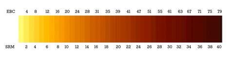 srm color chart srm color chart olala propx co