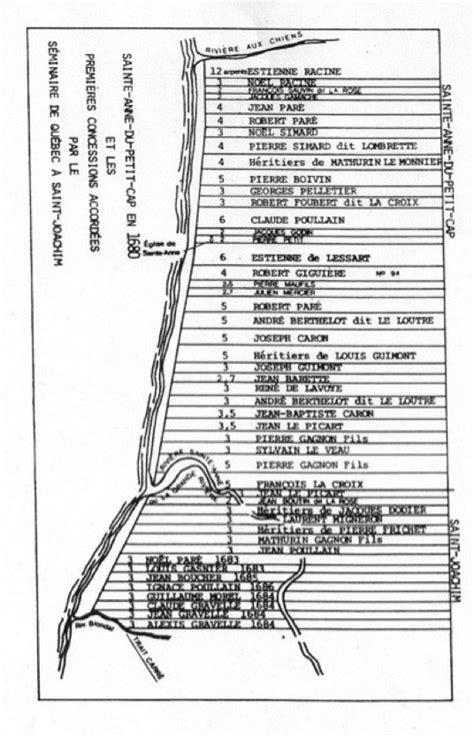 Chronologie des Sylvain : L'arrivée (1660-1665) La grande