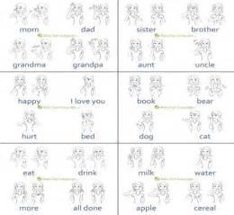 Strategy radar com gallery themes american sign language chart free