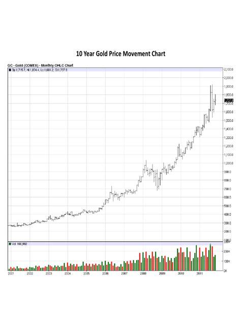price chart template price chart templates templates