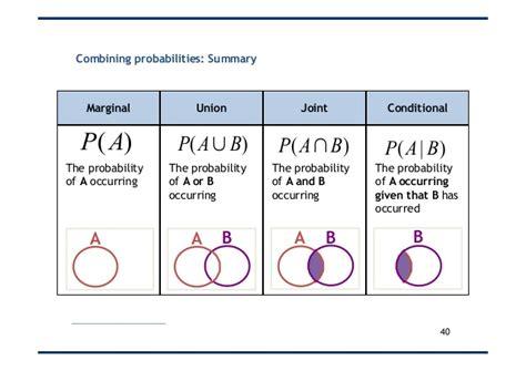 a b probability theory