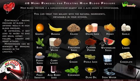 Home Remedy For High Blood Pressure by 40 Home Remedies For Treating High Blood Pressure Home