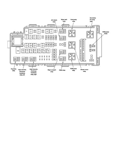 layout strategy of toyota 2010 lincoln mkz fuse layout wiring diagrams wiring