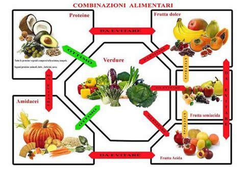 combinazione alimentare le corrette combinazioni alimentari conoscenze al confine
