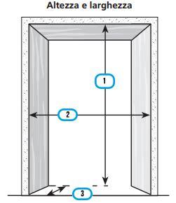 larghezza porte interne come prendere le misure porteinterne24