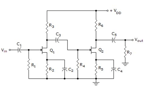 bjt transistor mcqs fet lifiers electronic devices questions and answers