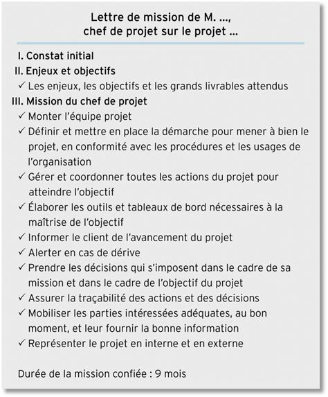 Lettre De Motivation Chef De Projet It Ppt Lettre De Nomination D Un Responsable