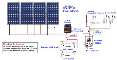 solar inverter battery charger circuit diagram circuit