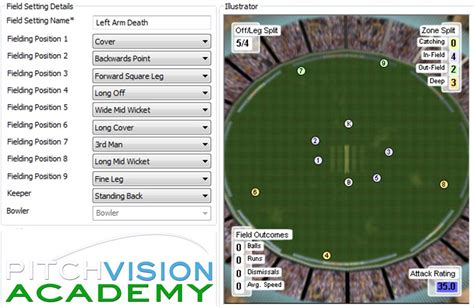 left arm swing bowling pitchvision