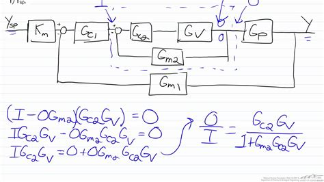 cascade block diagram transfer functions for cascade using a block