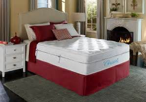 Sleep Number Beds For Cheap Vikingwaterford Page 27 Comfortable Ivory Platform