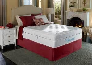 christeli mattress reviews christeli tempur pedic mattresses vs christeli save