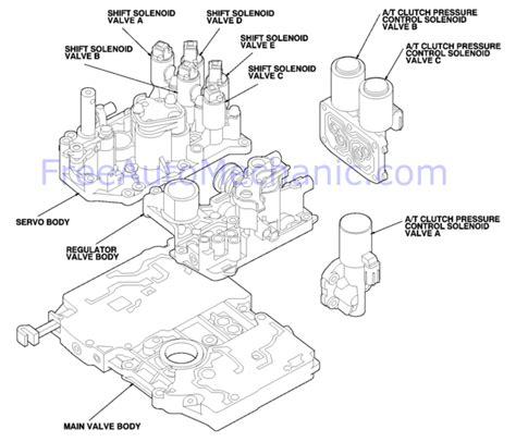 honda accord starter solenoid honda accord solenoid diagram 2000 honda accord solenoid