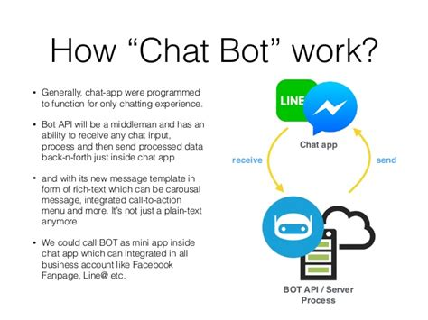 chat bot get ready for the next trend of business en