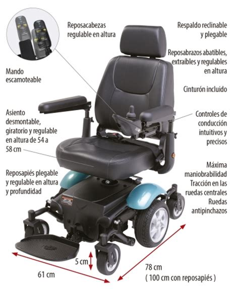 silla de ruedas electrica silla de ruedas el 233 ctrica r300 ayudas din 225 micas