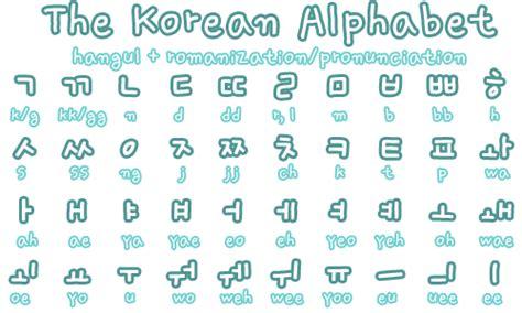 Letter In Hangul Uncategorized Dwaeji