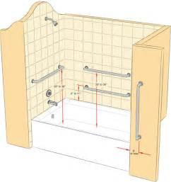 Shower Grab Bar Placement Diagram Install A Grab Bar