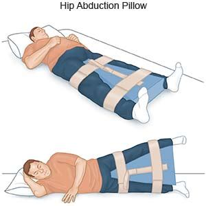 Hip Abductor Pillow by Hip Abduction Pillow What You Need To