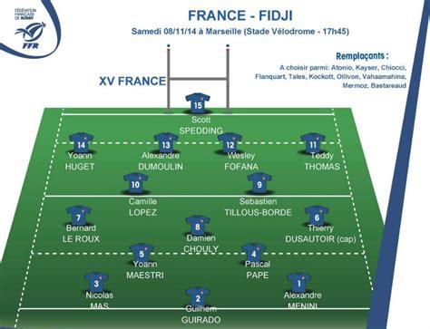 Calendrier Xv De Rugby Test Match Francia Contro Fiji Tre Debutti E