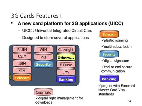 what is universal integrated circuit card understanding telecom sim and usim isim for lte