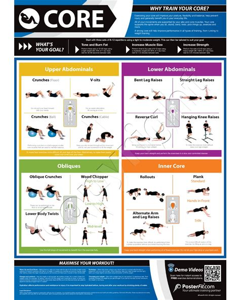 printable workout poster benefits of planks for abs core exercise wall poster
