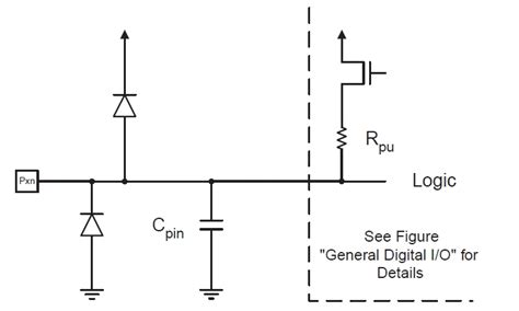 protection diode to ground atmega reversed bias diode on gpio electrical engineering stack exchange