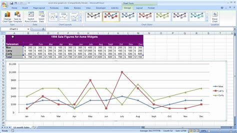 creating a line graph in microsoft excel