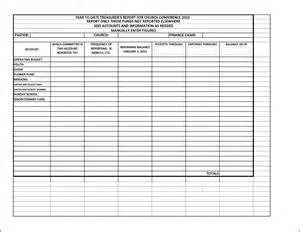 treasurer report template doc 585600 treasurer report template treasurer report