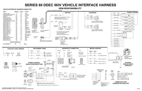detroit sel ecm wiring diagram get free image about
