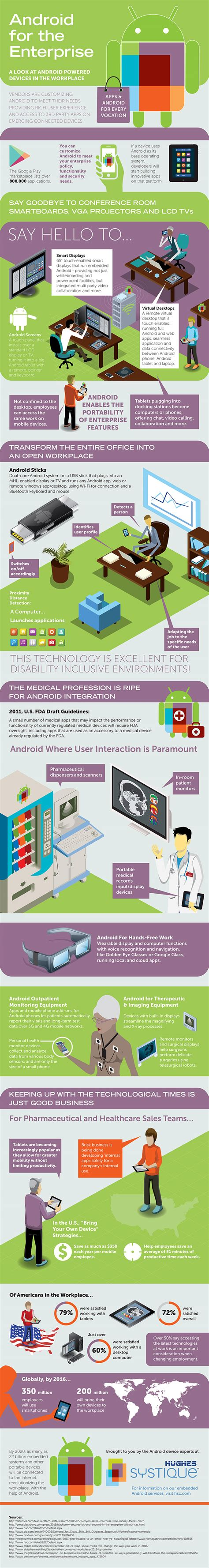 for enterprise android hughes systique enterprise android infographic cypress