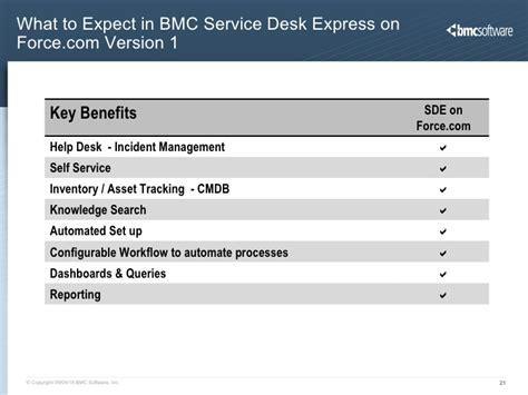 Bmc Service Desk Express by Bmc Servicedesk On Customer Presentationv