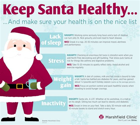 weight management during the holidays santa s health survival tips for you and him
