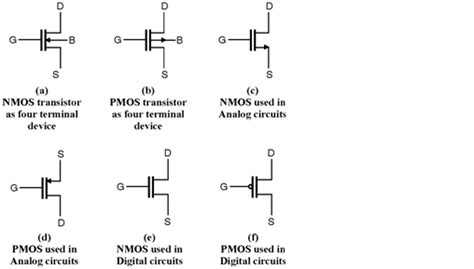 cmos layout design tutorial mosfet as switch mosfet fundamentals electronics tutorial